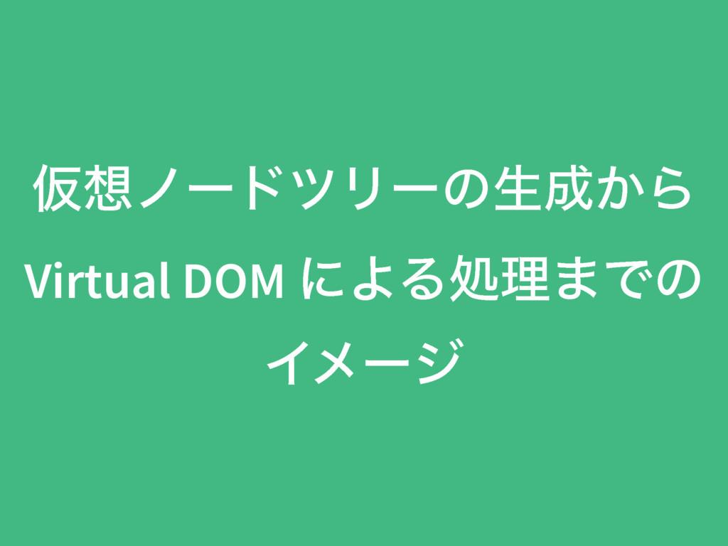 ԾϊʔυπϦʔͷੜ͔Β Virtual DOM ʹΑΔॲཧ·Ͱͷ Πϝʔδ