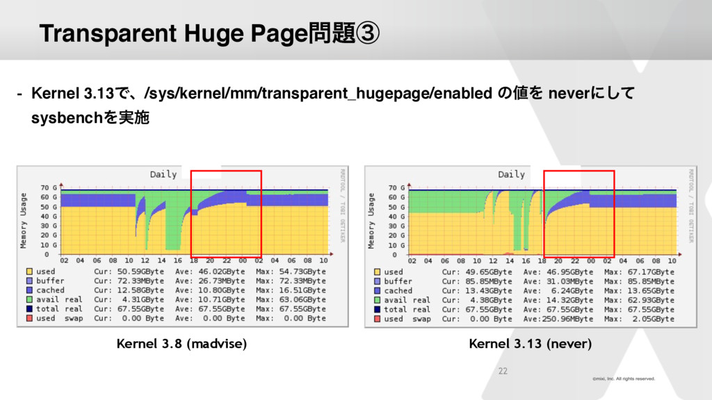 Transparent Huge Pageᶅ - Kernel 3.13Ͱɺ/sys/ke...