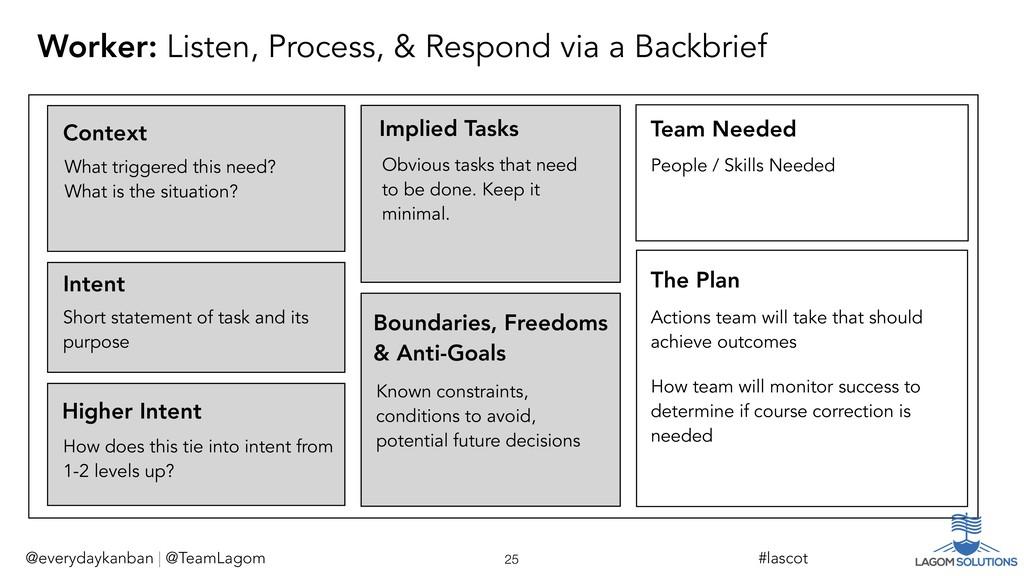 @everydaykanban | @TeamLagom The Plan Actions t...
