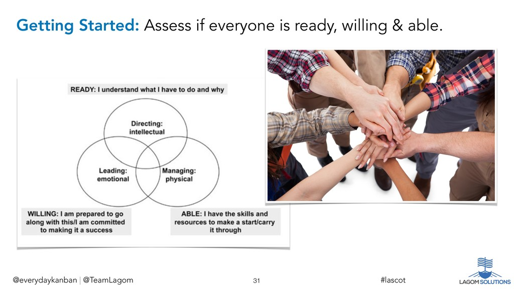 Getting Started: Assess if everyone is ready, w...