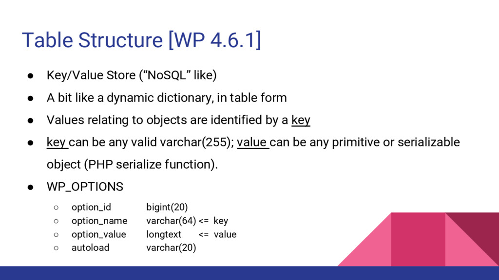 """Table Structure [WP 4.6.1] ● Key/Value Store (""""..."""