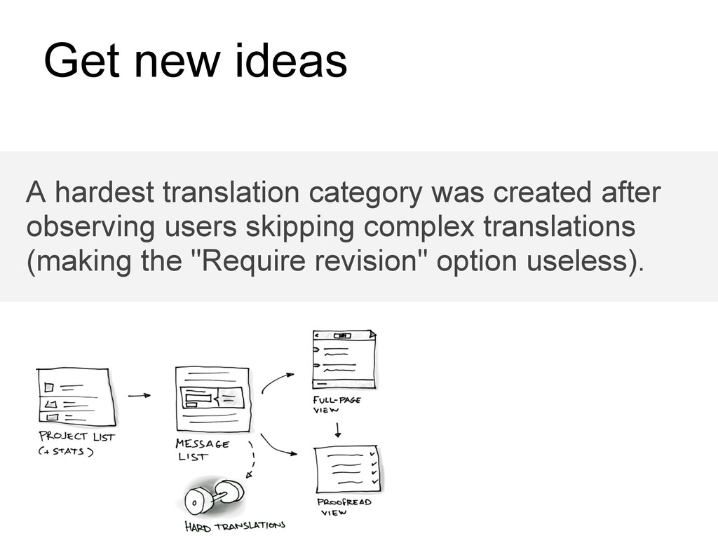 Get new ideas A hardest translation category wa...