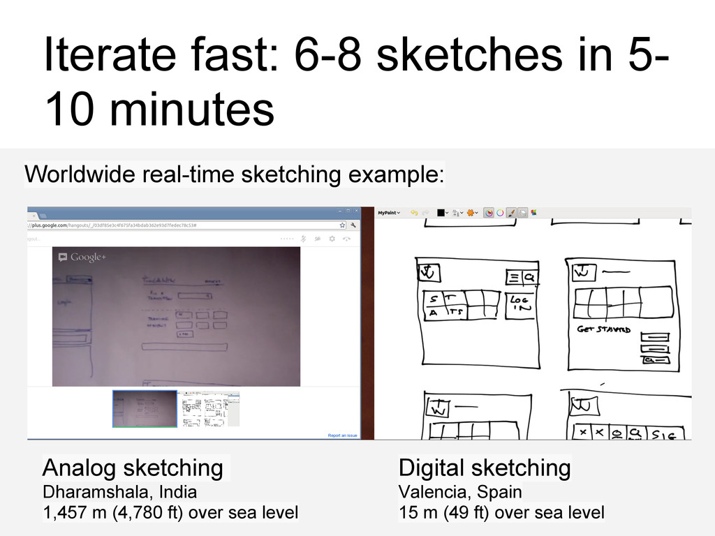 Iterate fast: 6-8 sketches in 5- 10 minutes Ana...
