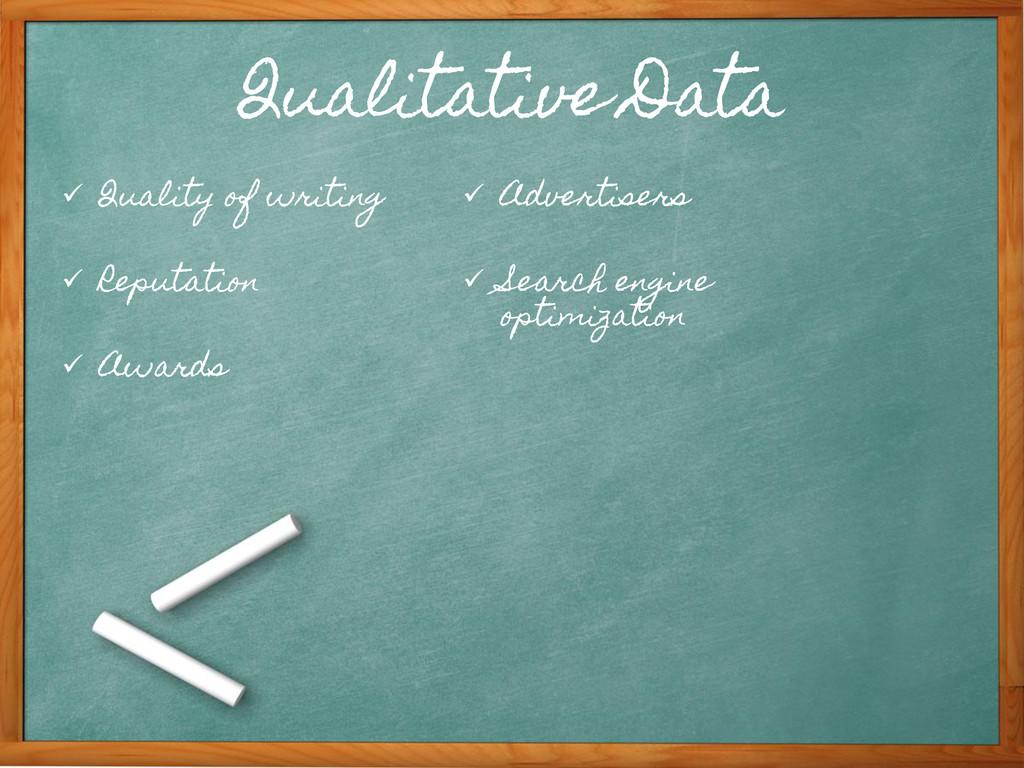 Qualitative Data  Quality of writing  Reputat...