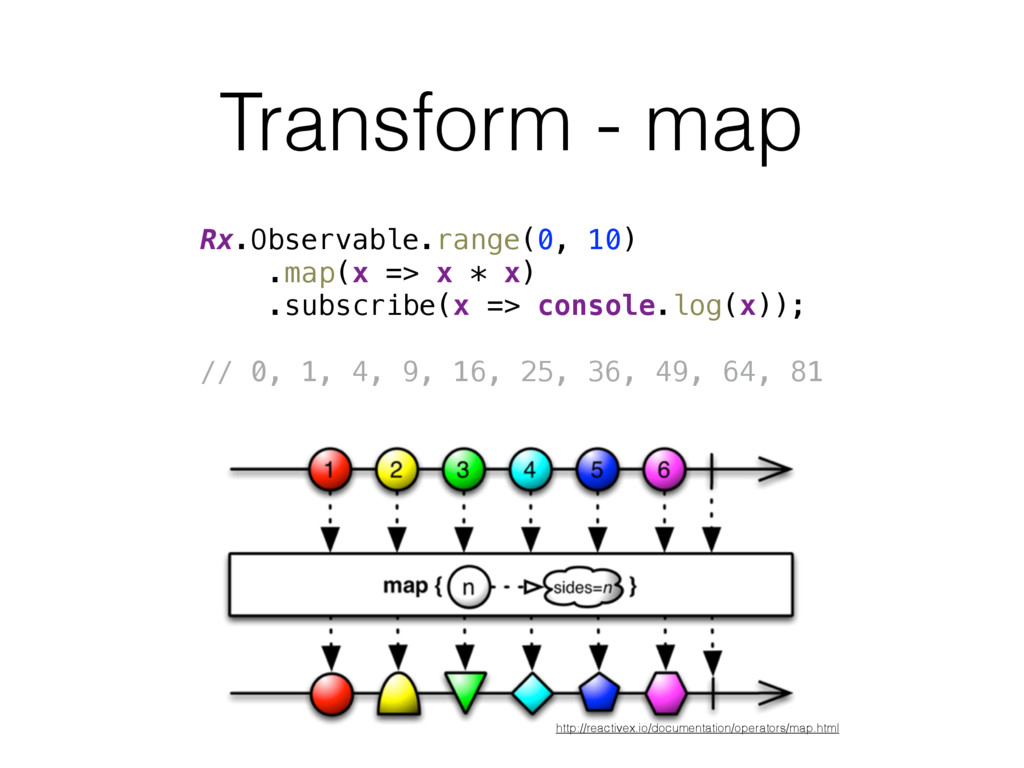 Transform - map Rx.Observable.range(0, 10)