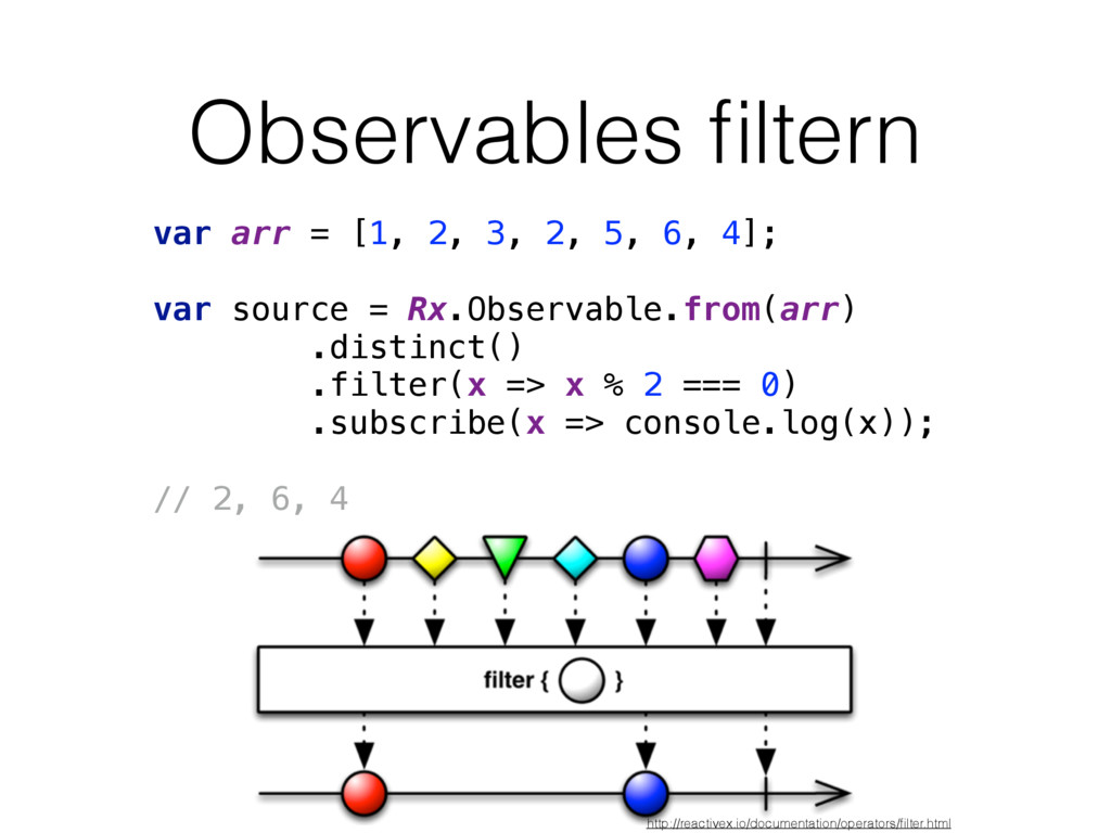 Observables filtern var arr = [1, 2, 3, 2, 5, 6,...