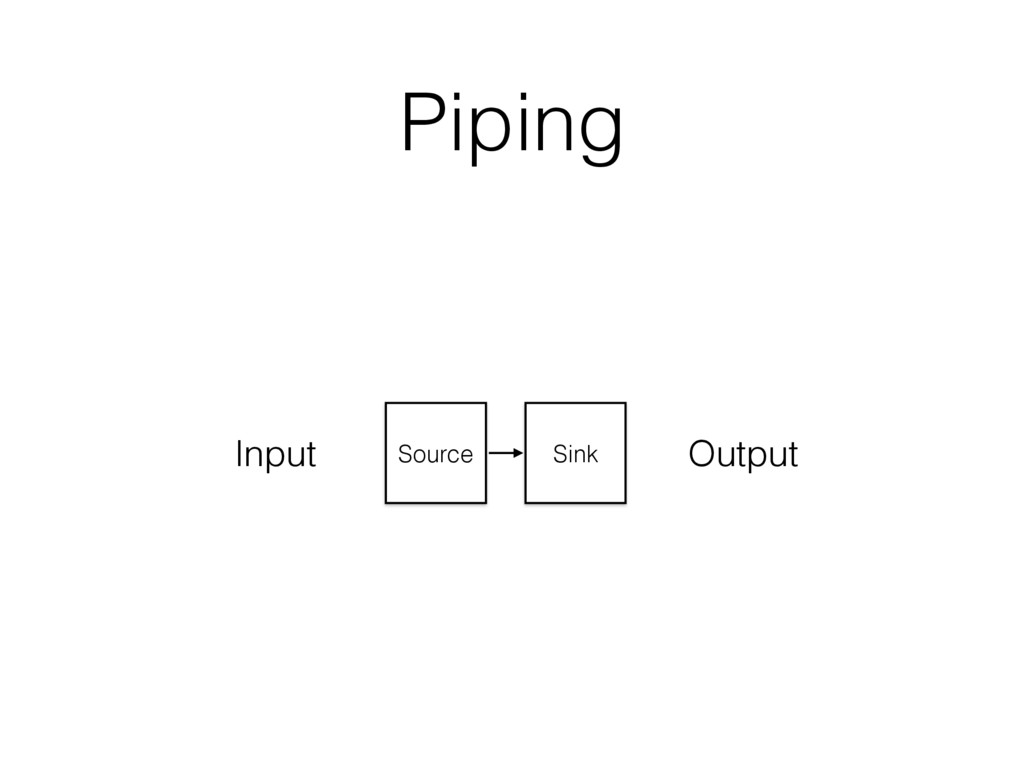 Piping Source Sink Input Output