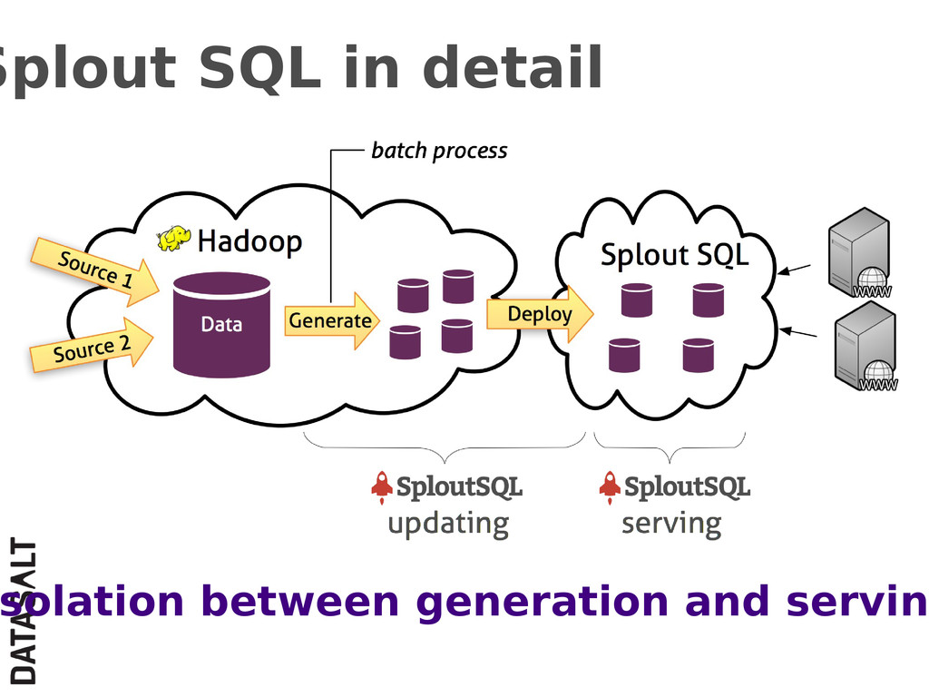 Splout SQL in detail solation between generatio...