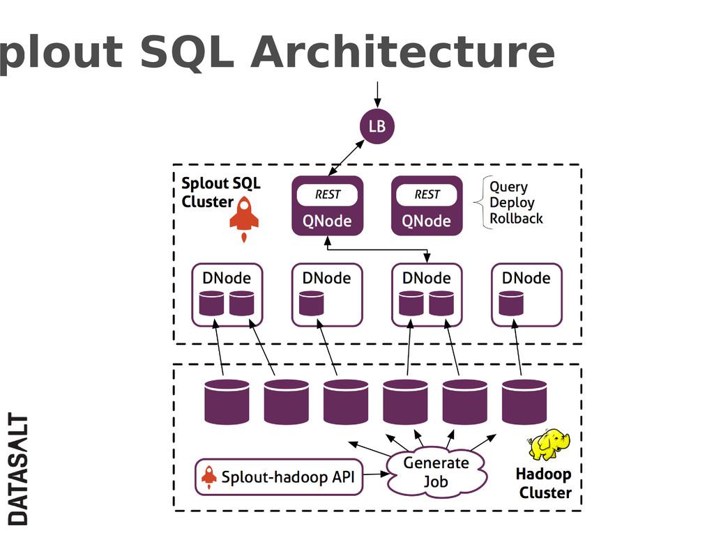 plout SQL Architecture