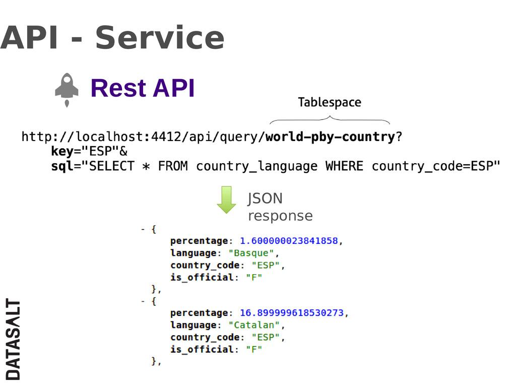 API - Service Rest API JSON response