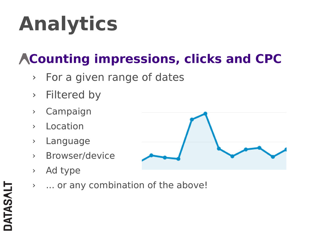 Analytics Counting impressions, clicks and CPC ...