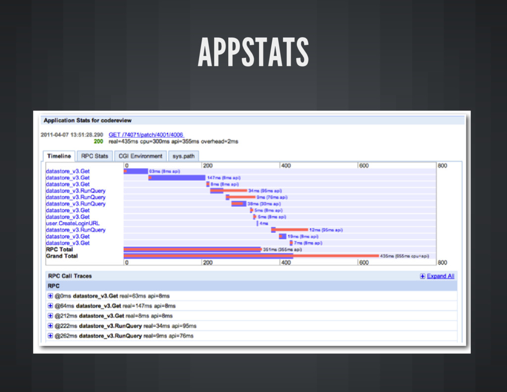 APPSTATS