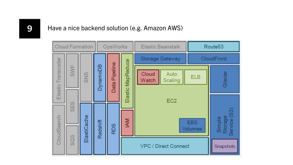 9 Have a nice backend solution (e.g. Amazon AWS)