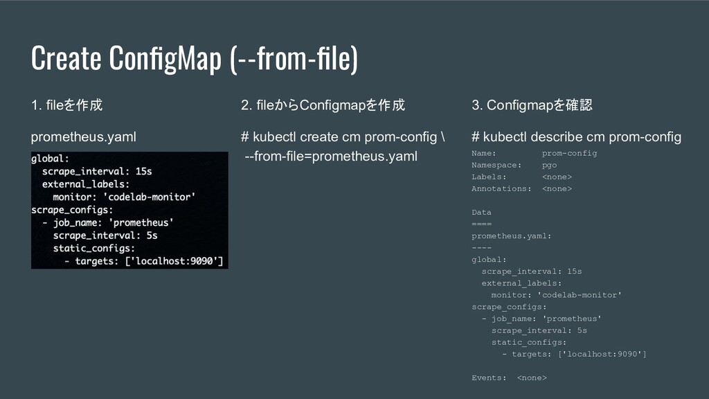 Create ConfigMap (--from-file) 1. fileを作成 prometh...