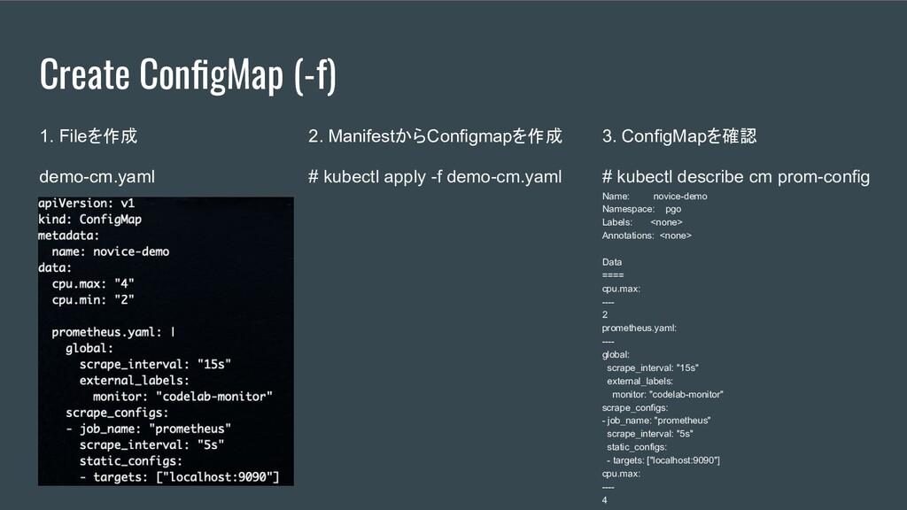 Create ConfigMap (-f) 1. Fileを作成 demo-cm.yaml 2....