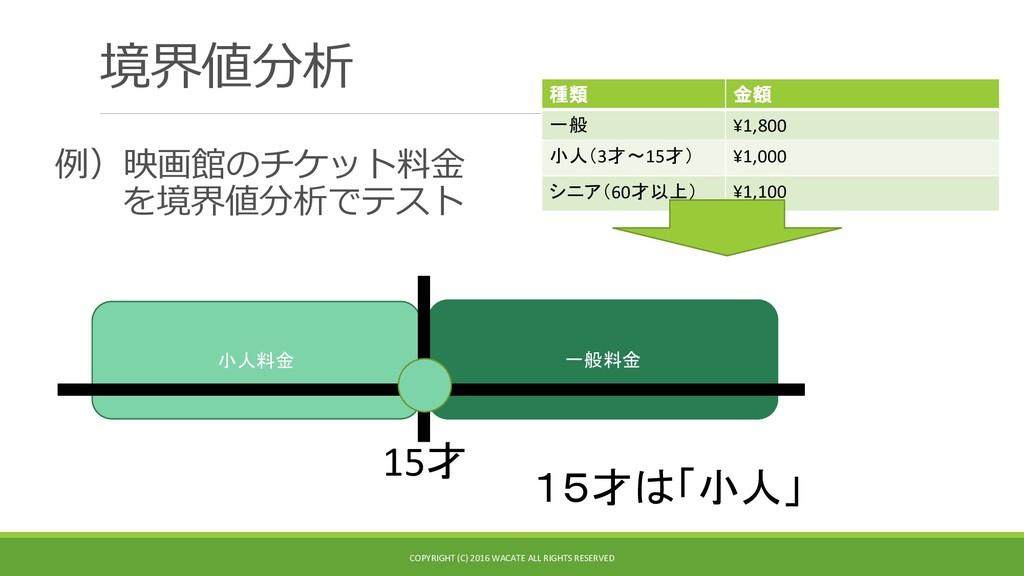 一般料金 小人料金 境界値分析 種類 金額 一般 ¥1,800 小人(3才~15才) ¥1,0...