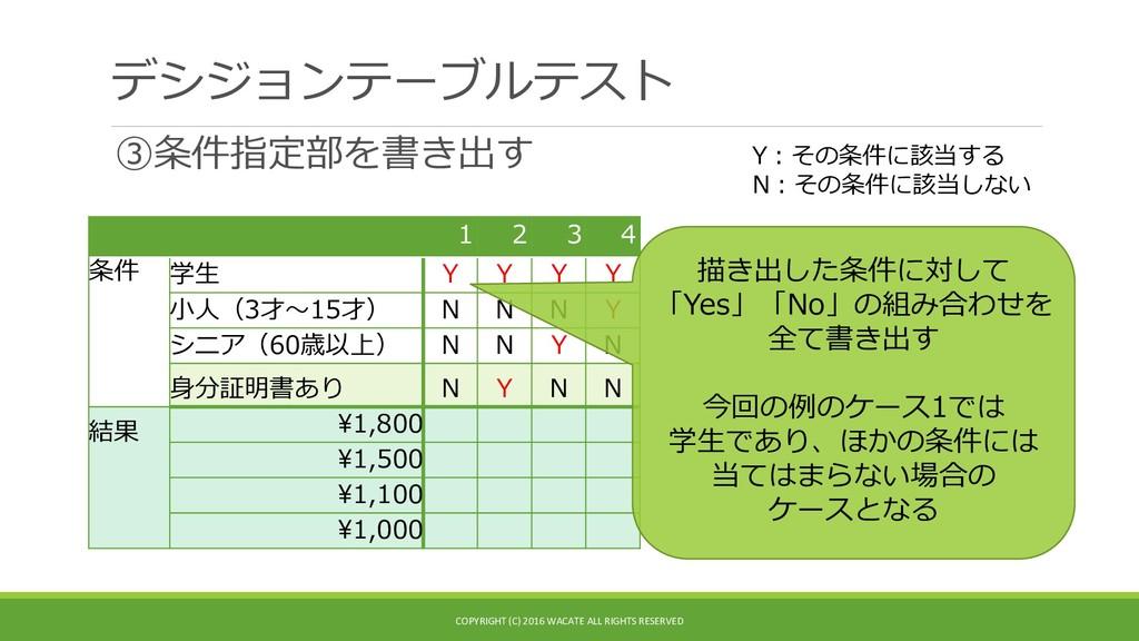 デシジョンテーブルテスト ③条件指定部を書き出す 1 2 3 4 条件 学生 Y Y Y Y ...
