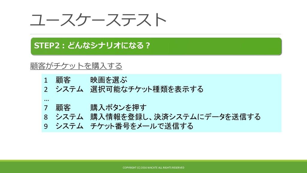 ユースケーステスト 顧客がチケットを購入する 1 顧客 映画を選ぶ 2 システム 選択可能なチ...