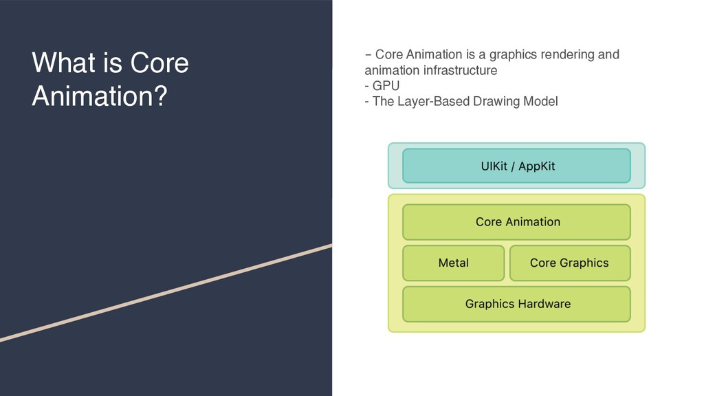 What is Core Animation? - Core Animation is a g...