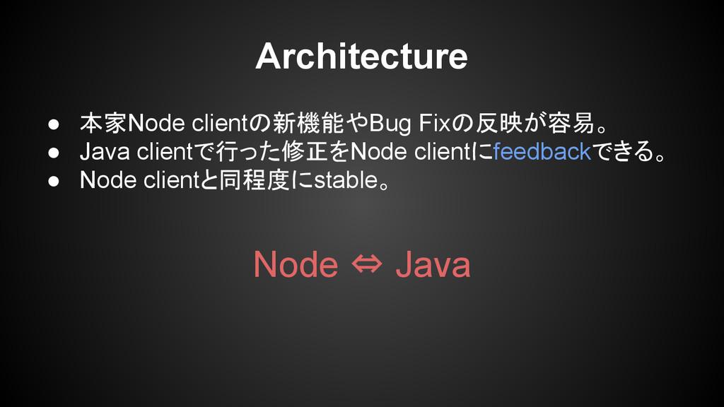 Architecture ● 本家Node clientの新機能やBug Fixの反映が容易。...