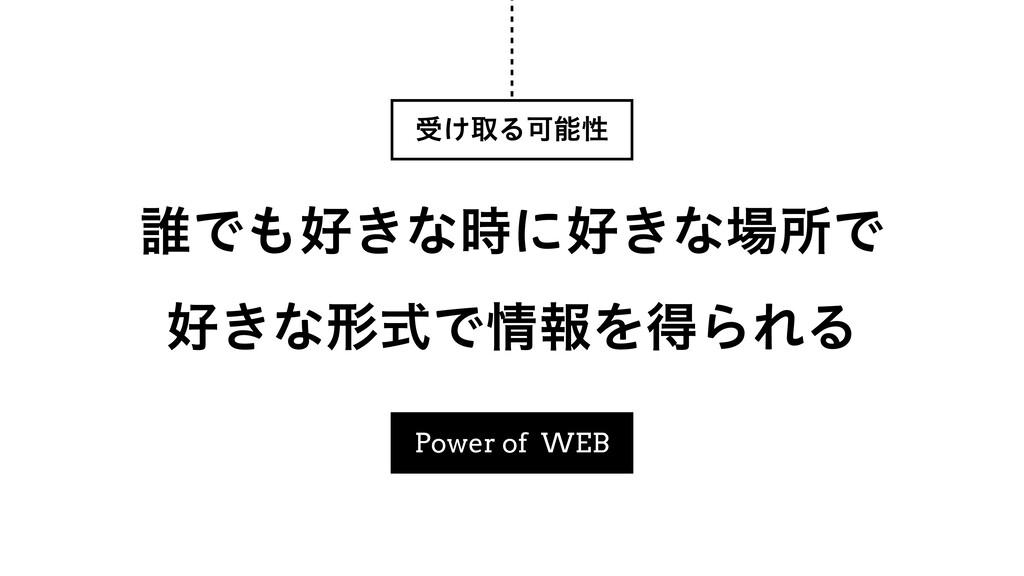 ୭Ͱ͖ͳʹ͖ͳॴͰ ͖ͳܗࣜͰใΛಘΒΕΔ Power of WEB ड͚औΔ...