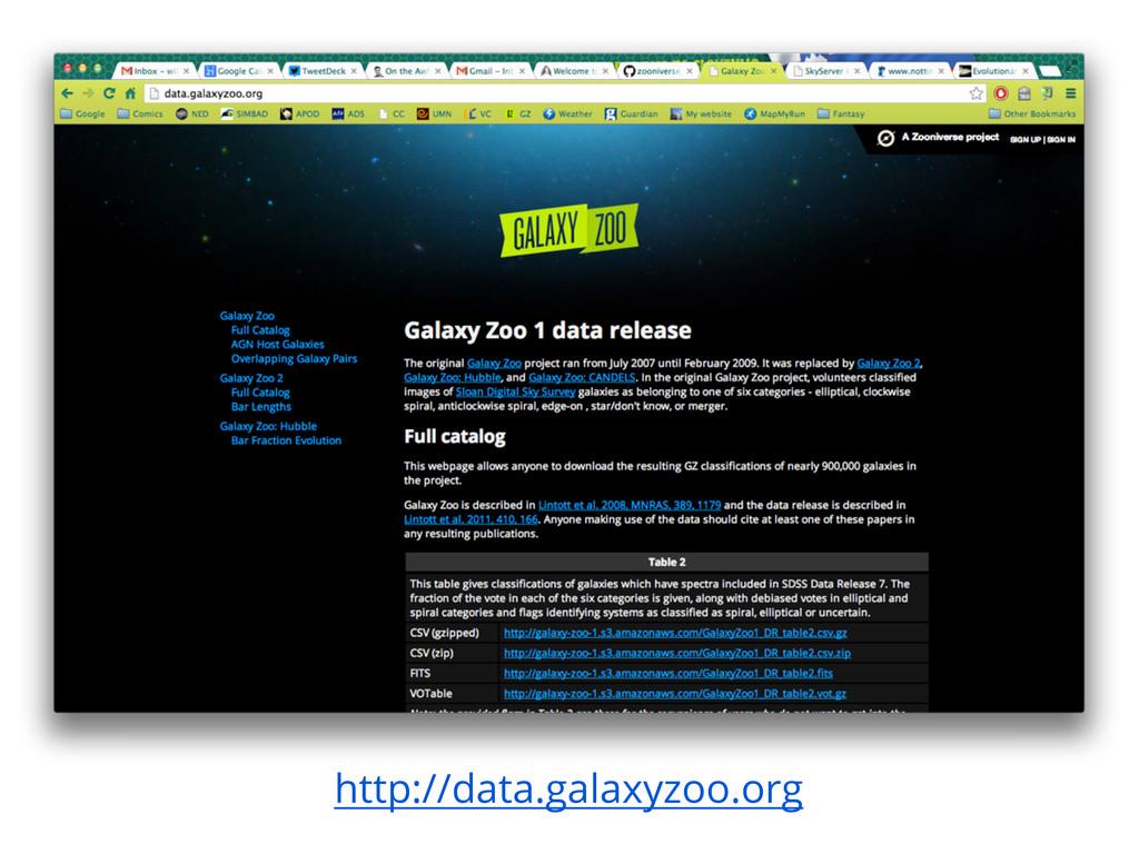 http://data.galaxyzoo.org