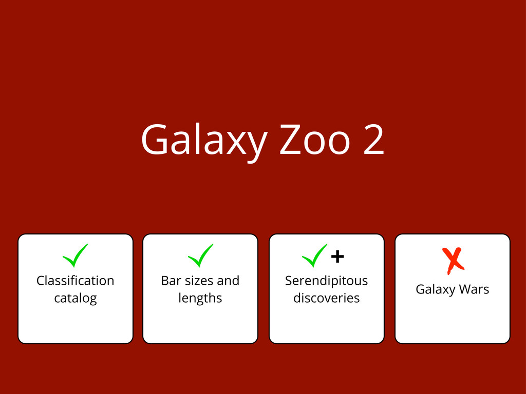 Galaxy Zoo 2 Classification catalog Bar sizes an...