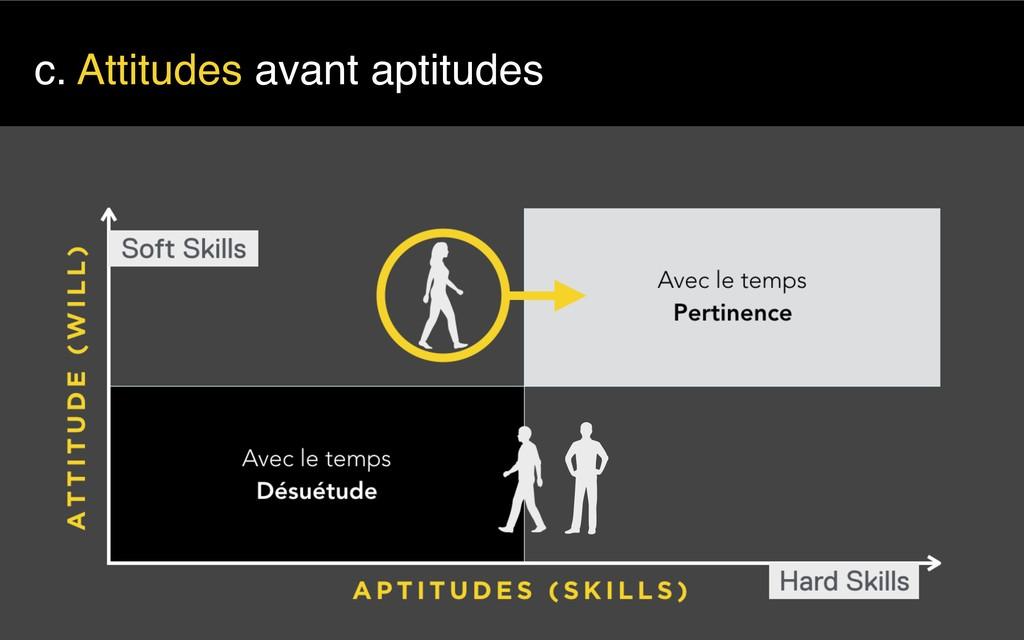 c. Attitudes avant aptitudes