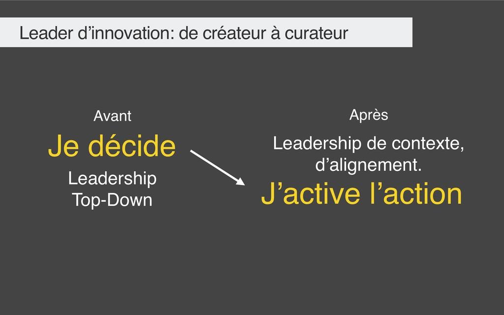 Leader d'innovation: de créateur à curateur Lea...