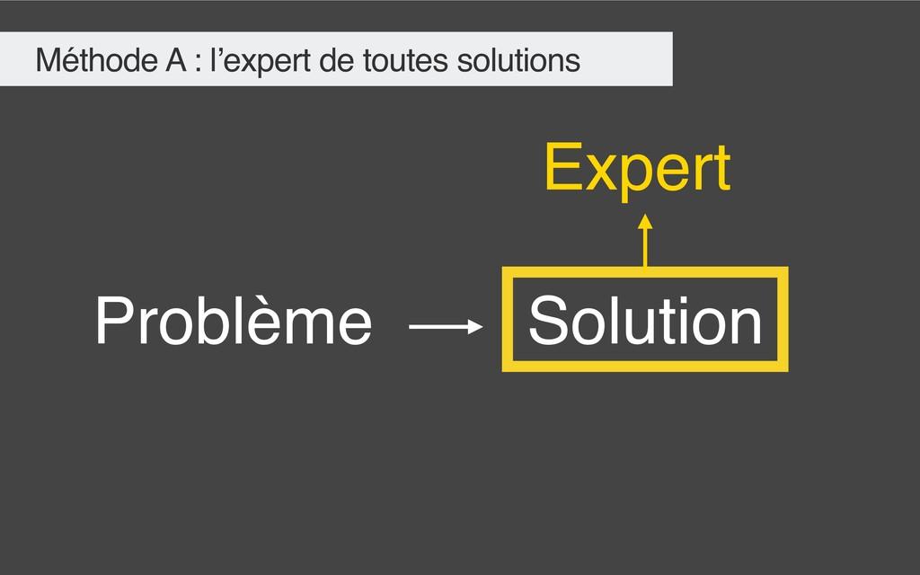 Problème Solution Expert Méthode A : l'expert d...