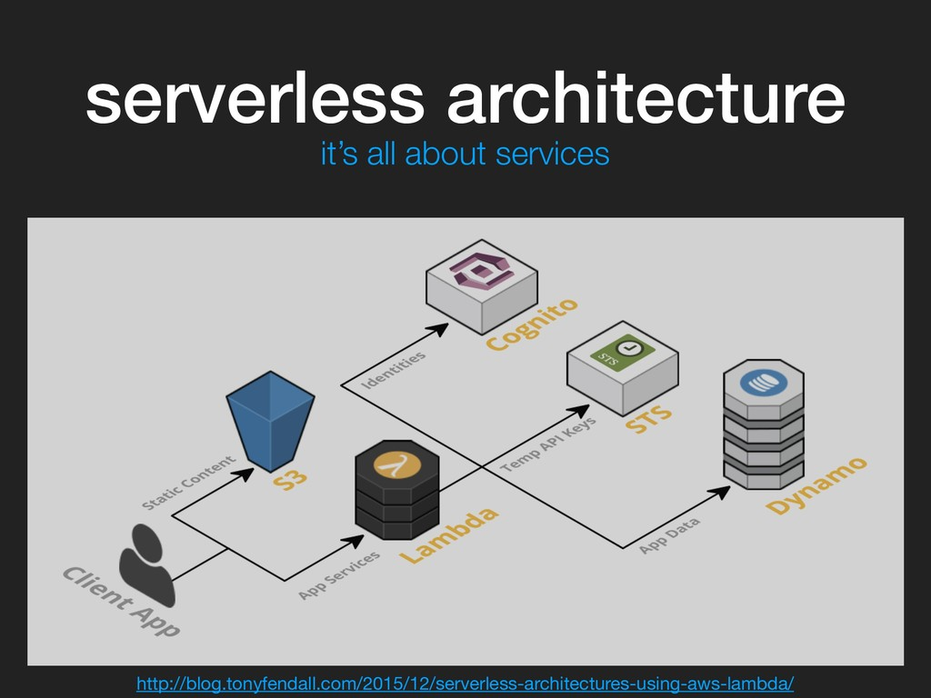 serverless architecture it's all about services...