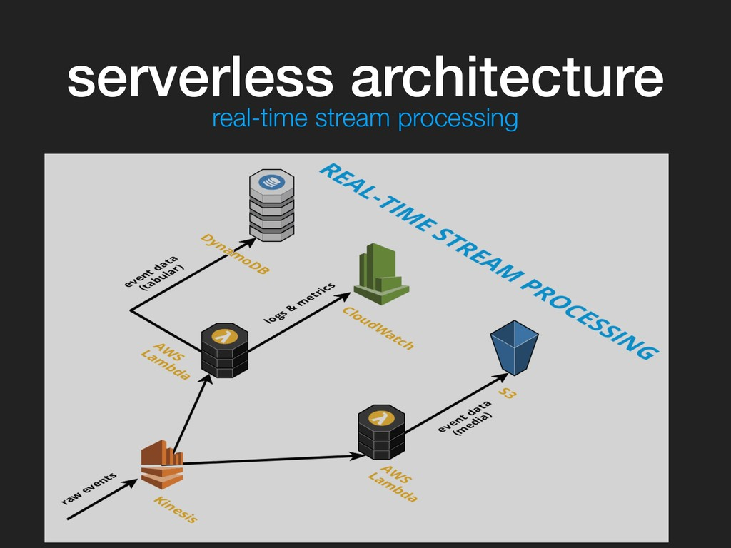 serverless architecture real-time stream proces...