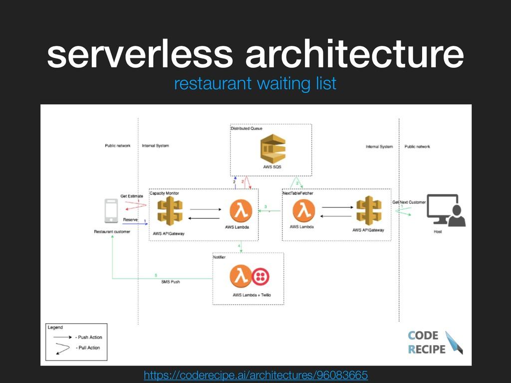serverless architecture restaurant waiting list...