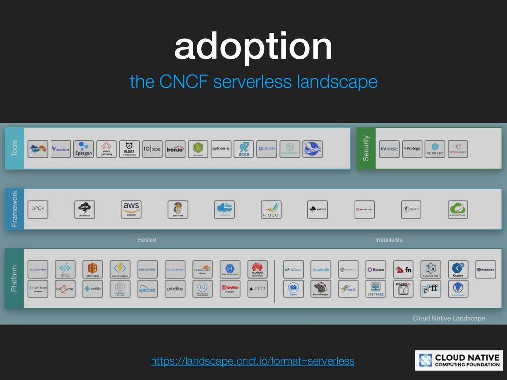 adoption the CNCF serverless landscape https://...