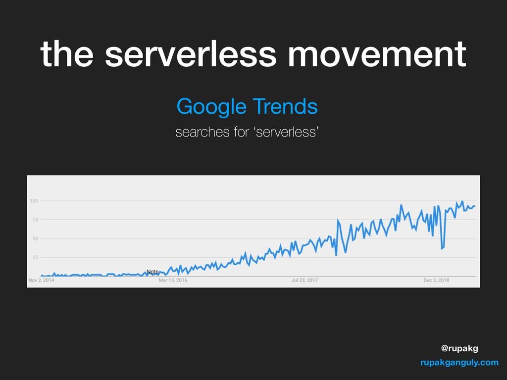 @rupakg rupakganguly.com the serverless movemen...