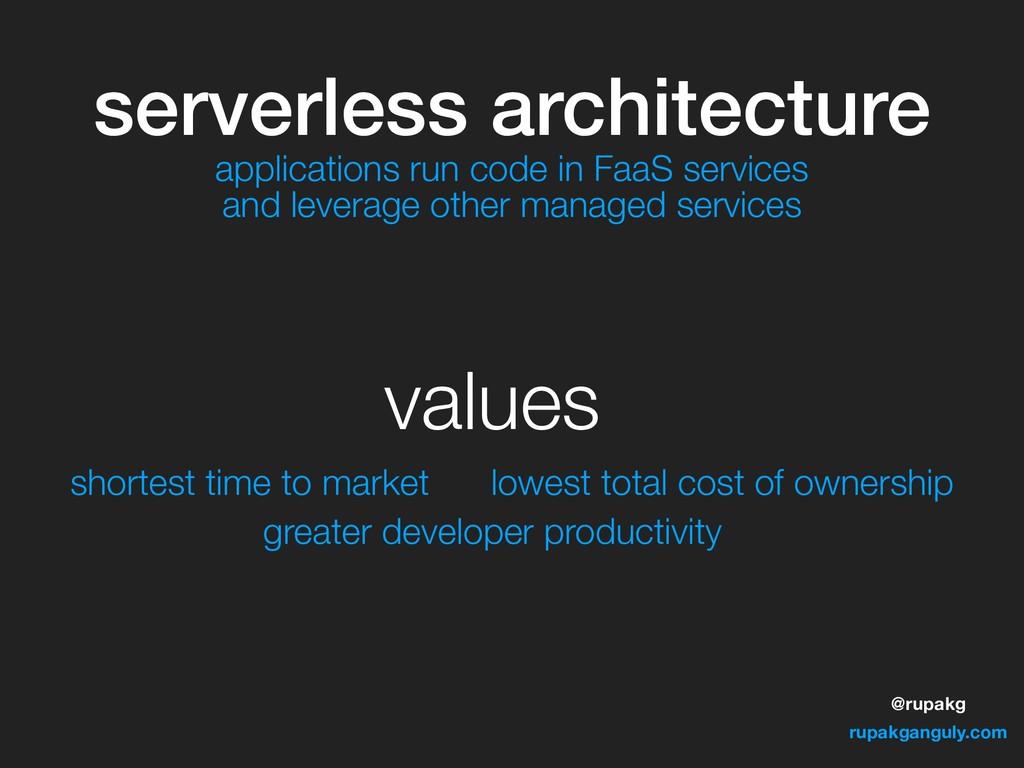 @rupakg rupakganguly.com serverless architectur...