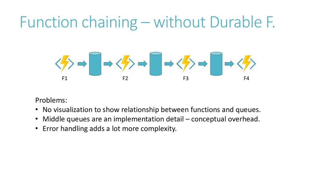 Function chaining – without Durable F. Problems...
