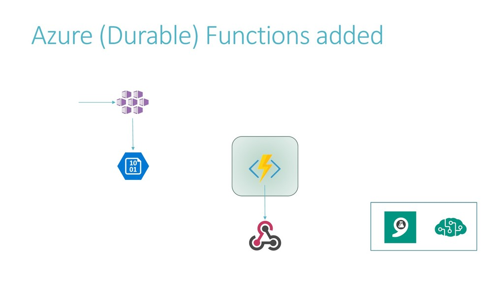 Azure (Durable) Functions added