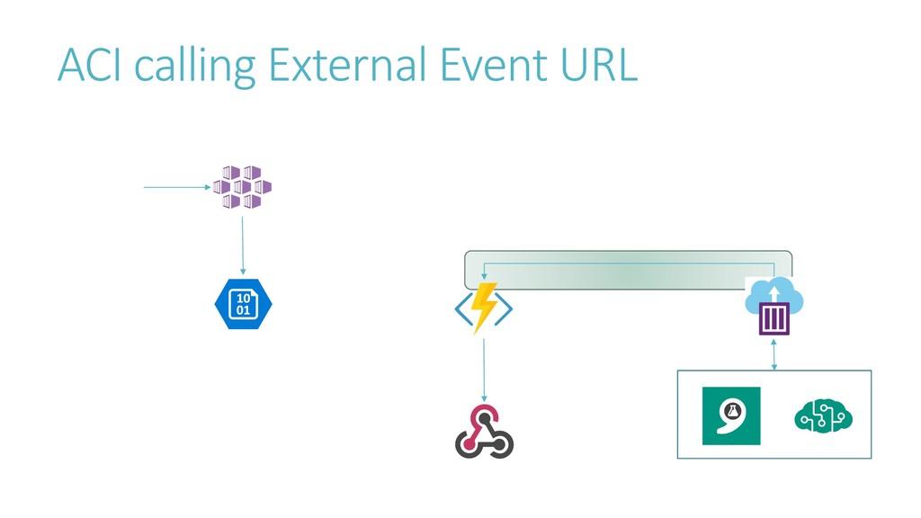 ACI calling External Event URL