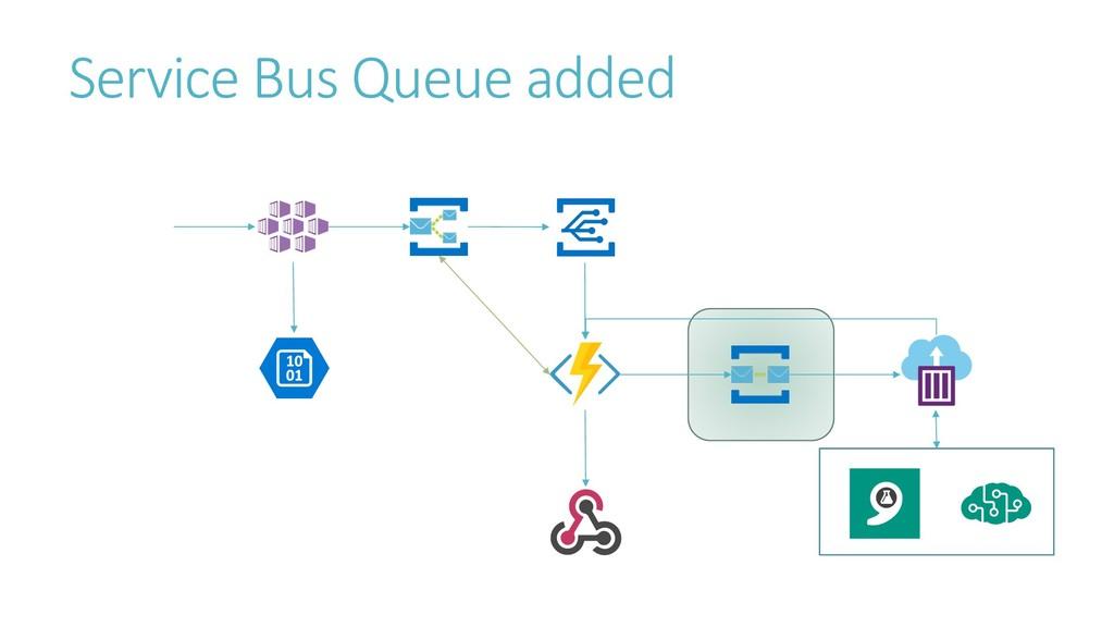 Service Bus Queue added