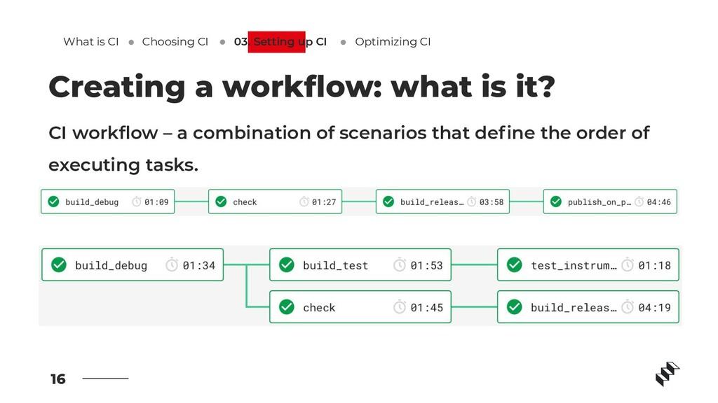 CI workflow – a combination of scenarios that de...