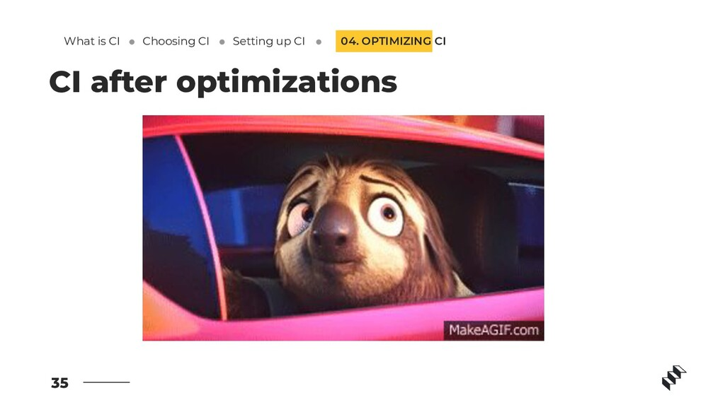 35 CI after optimizations 04. OPTIMIZING CI Wha...