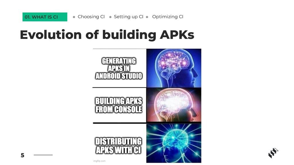 5 Evolution of building APKs Setting up CI Opti...