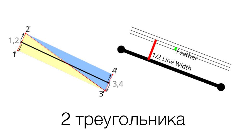 2 треугольника