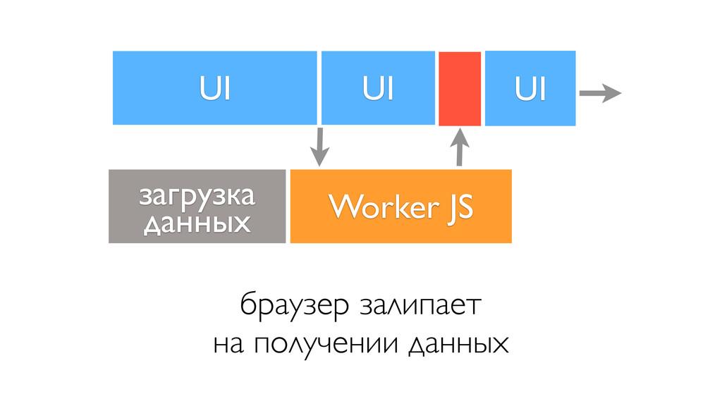 UI Worker JS браузер залипает  на получении да...