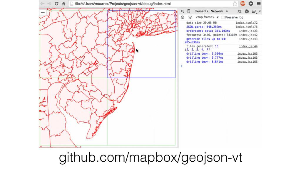 github.com/mapbox/geojson-vt