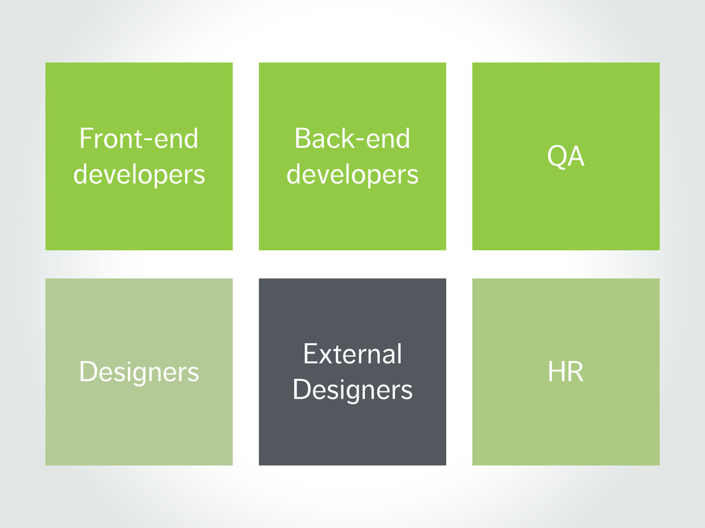 Designers External Designers HR Front-end devel...