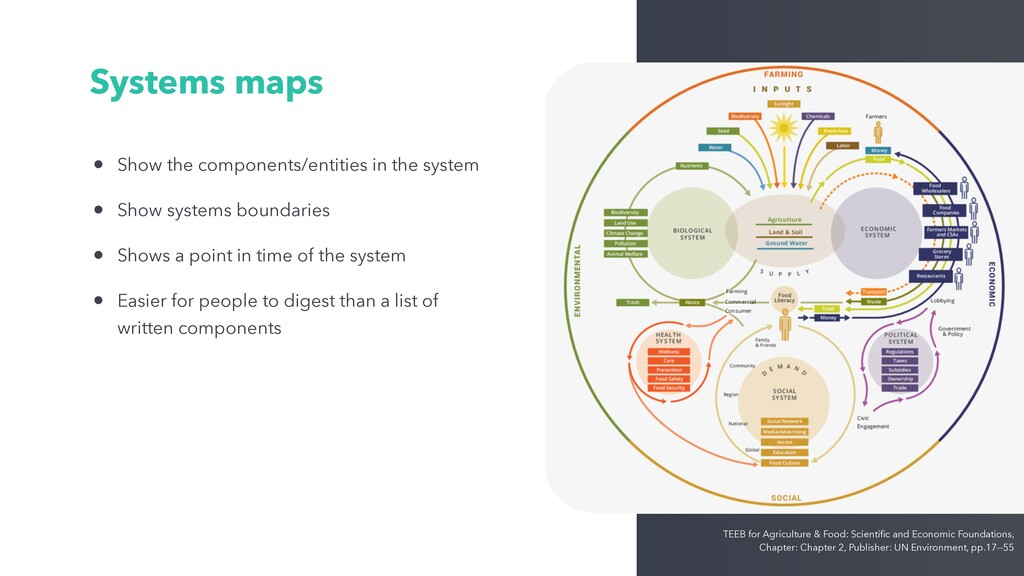 Systems maps • Show the components/entities in ...