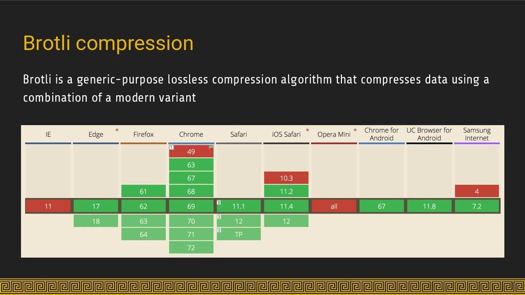 Brotli is a generic-purpose lossless compressio...
