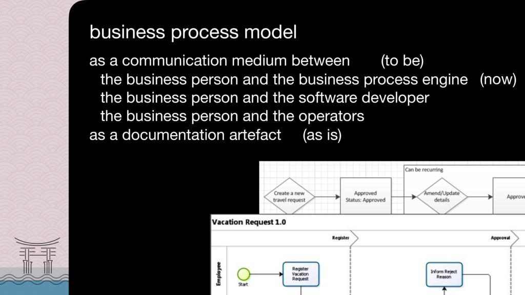 business process model as a communication mediu...